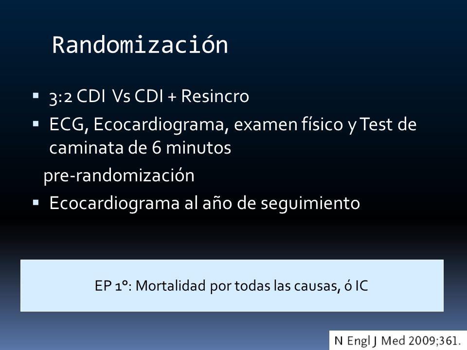 Randomización 3:2 CDI Vs CDI + Resincro ECG, Ecocardiograma, examen físico y Test de caminata de 6 minutos pre-randomización Ecocardiograma al año de