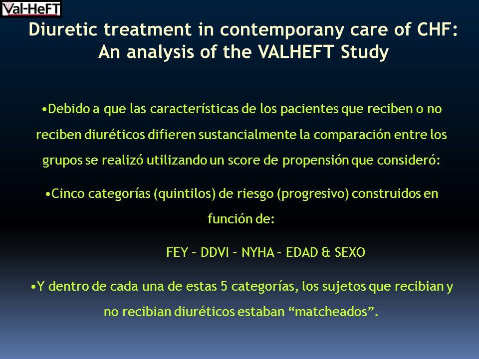 Diuretic treatment in contemporany care of CHF: An analysis of the VALHEFT Study Debido a que las características de los pacientes que reciben o no re
