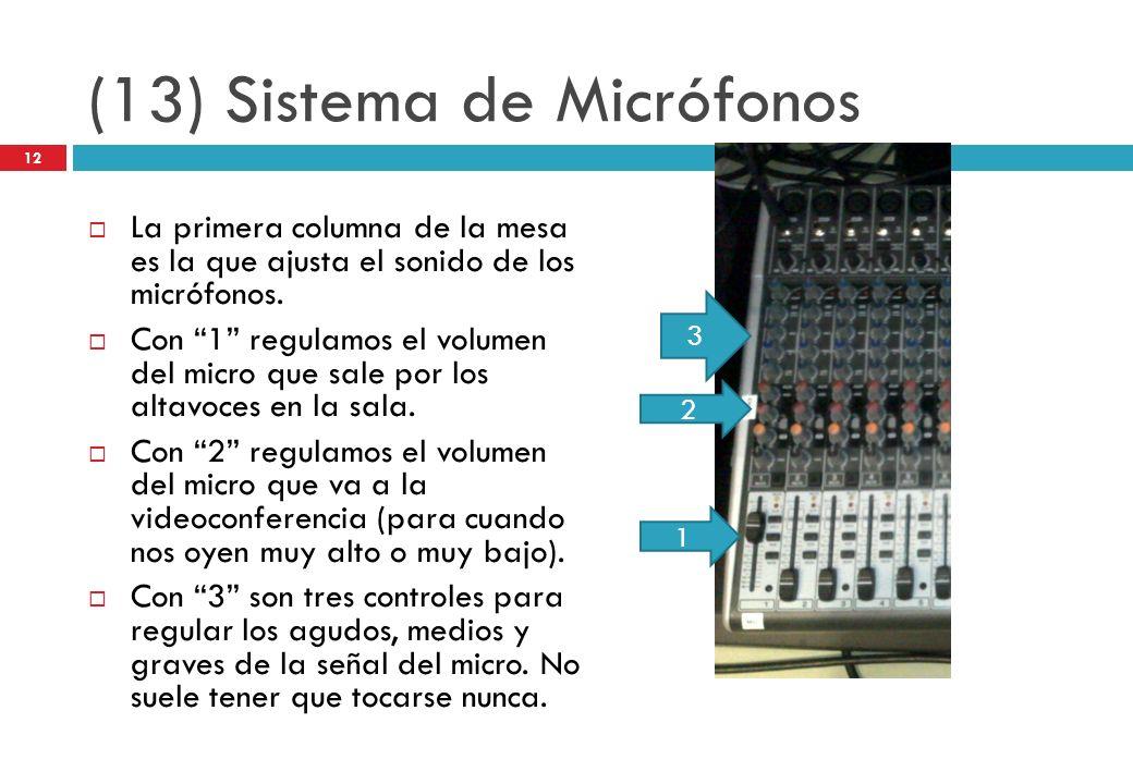 (13) Sistema de Micrófonos La primera columna de la mesa es la que ajusta el sonido de los micrófonos. Con 1 regulamos el volumen del micro que sale p