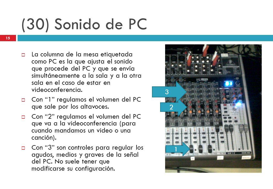 (30) Sonido de PC La columna de la mesa etiquetada como PC es la que ajusta el sonido que procede del PC y que se envía simultáneamente a la sala y a