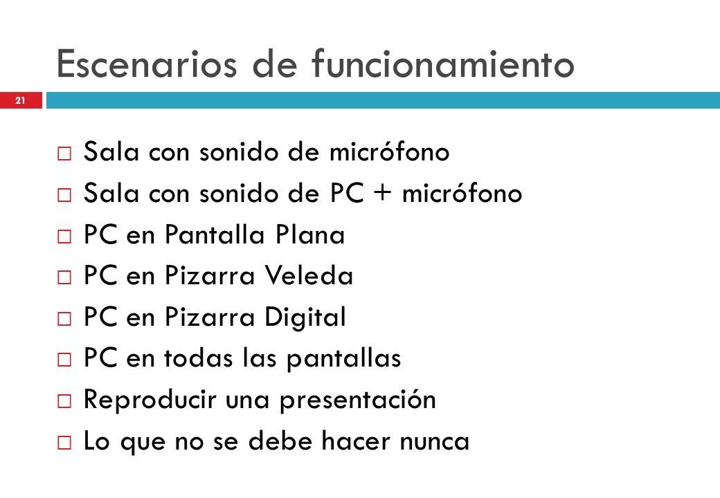 Escenarios de funcionamiento Sala con sonido de micrófono Sala con sonido de PC + micrófono PC en Pantalla Plana PC en Pizarra Veleda PC en Pizarra Di