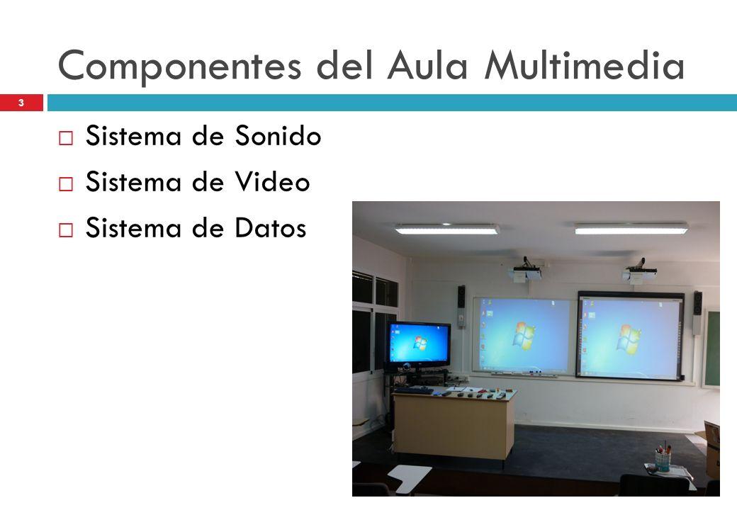 Sistema de Sonido Sistema de Video Sistema de Datos 3