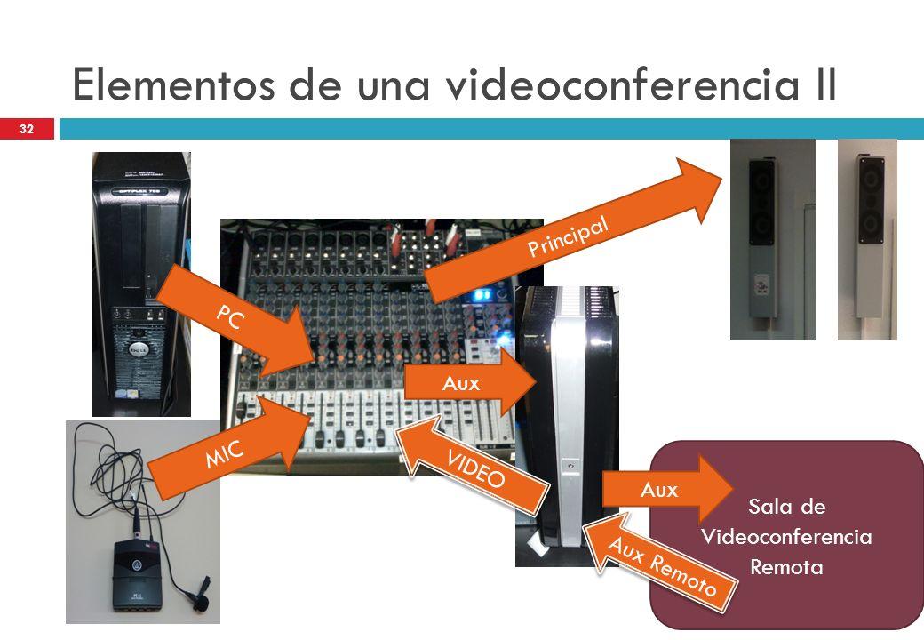 Elementos de una videoconferencia II MIC PC Principal Aux Sala de Videoconferencia Remota Aux Remoto Aux VIDEO 32
