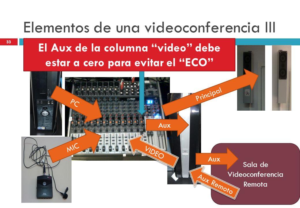 Elementos de una videoconferencia III MIC PC Principal Aux Sala de Videoconferencia Remota Aux Remoto Aux VIDEO 33 El Aux de la columna video debe est