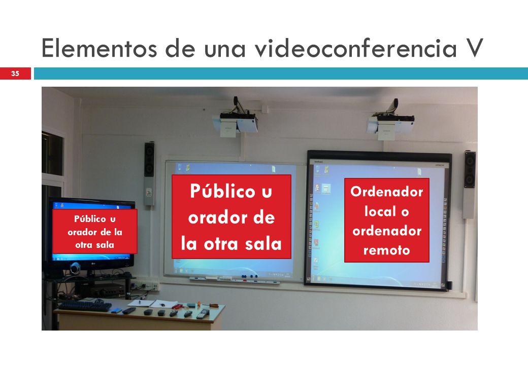 Elementos de una videoconferencia V Público u orador de la otra sala Ordenador local o ordenador remoto Público u orador de la otra sala 35