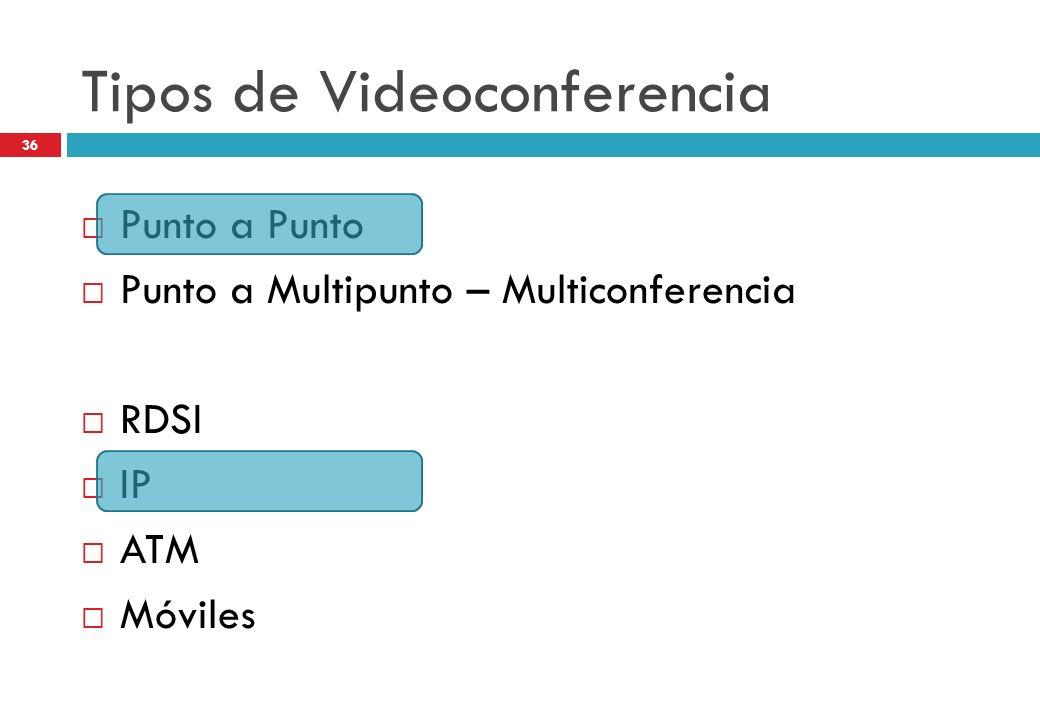 Tipos de Videoconferencia Punto a Punto Punto a Multipunto – Multiconferencia RDSI IP ATM Móviles 36