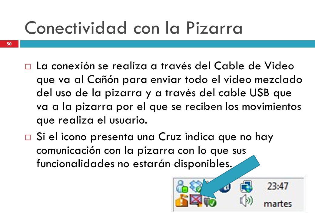 Conectividad con la Pizarra La conexión se realiza a través del Cable de Video que va al Cañón para enviar todo el video mezclado del uso de la pizarr