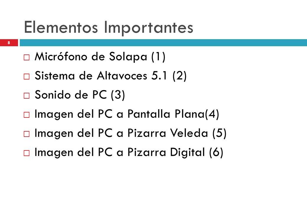 Elementos Importantes Micrófono de Solapa (1) Sistema de Altavoces 5.1 (2) Sonido de PC (3) Imagen del PC a Pantalla Plana(4) Imagen del PC a Pizarra