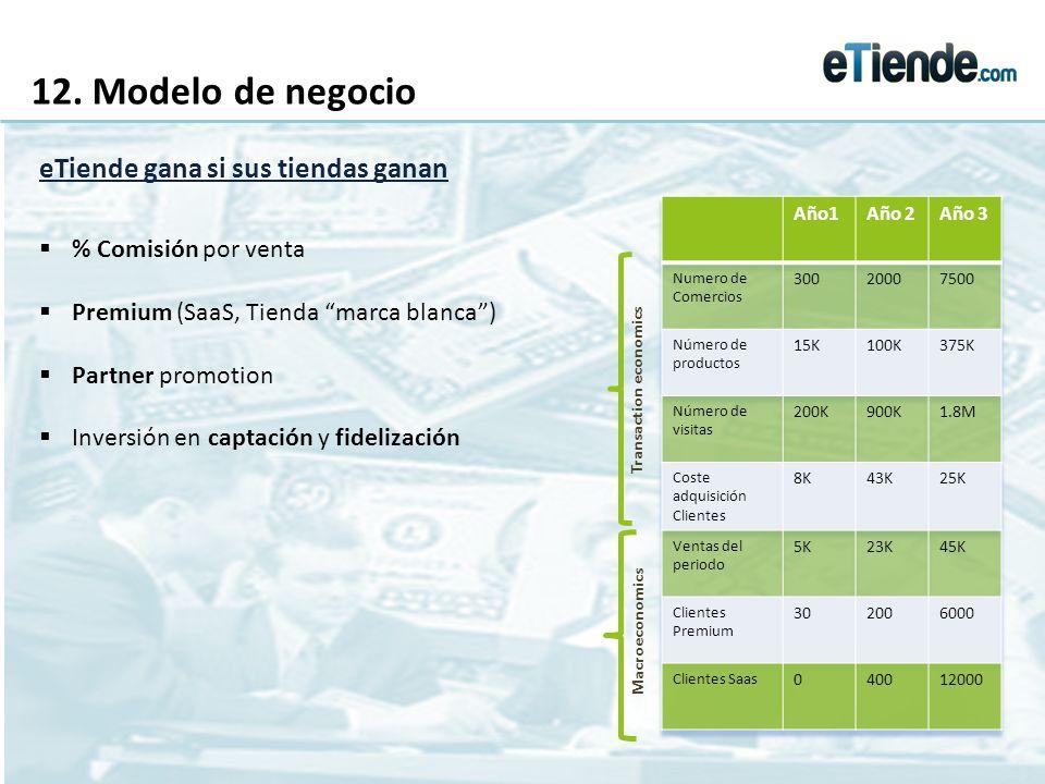 12. Modelo de negocio % Comisión por venta Premium (SaaS, Tienda marca blanca) Partner promotion Inversión en captación y fidelización eTiende gana si