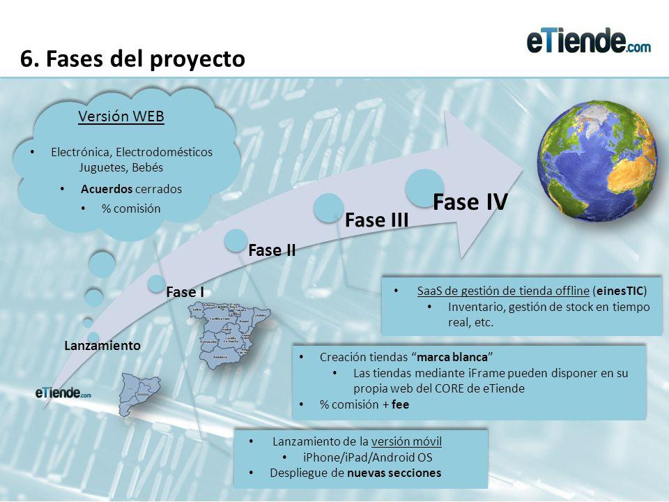 6. Fases del proyecto Lanzamiento Fase I Fase II Fase III Fase IV Versión WEB Electrónica, Electrodomésticos Juguetes, Bebés Acuerdos cerrados % comis