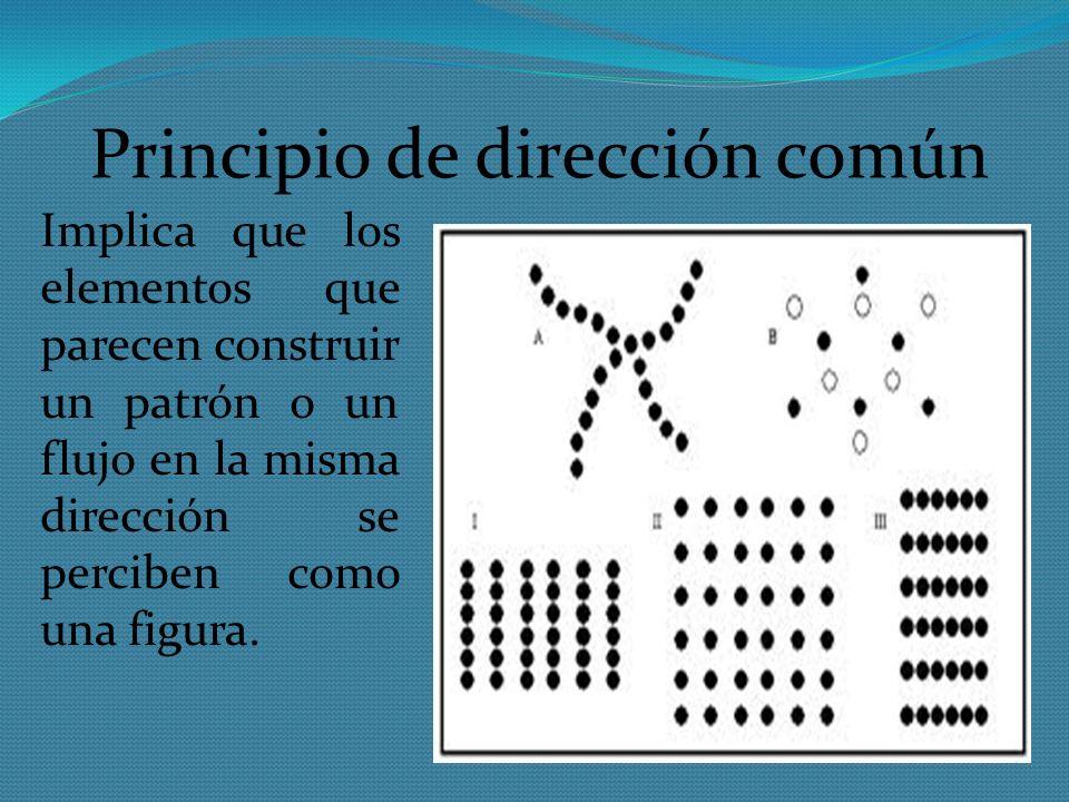 Principio de dirección común Implica que los elementos que parecen construir un patrón o un flujo en la misma dirección se perciben como una figura.