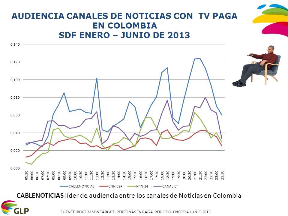 Fuente EGM 2012 ola 3 Población Nacional: 17235.500 COMPOSICIÓN DE AUDIENCIA CABLENOTICIAS Fuente Ibope