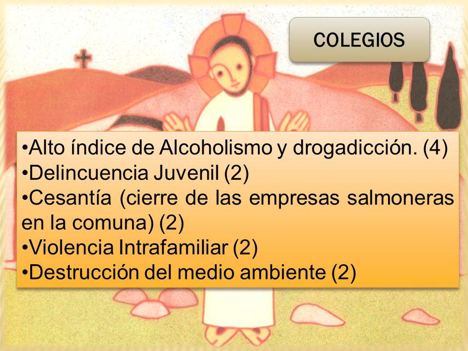 Alto índice de Alcoholismo y drogadicción. (4) Delincuencia Juvenil (2) Cesantía (cierre de las empresas salmoneras en la comuna) (2) Violencia Intraf