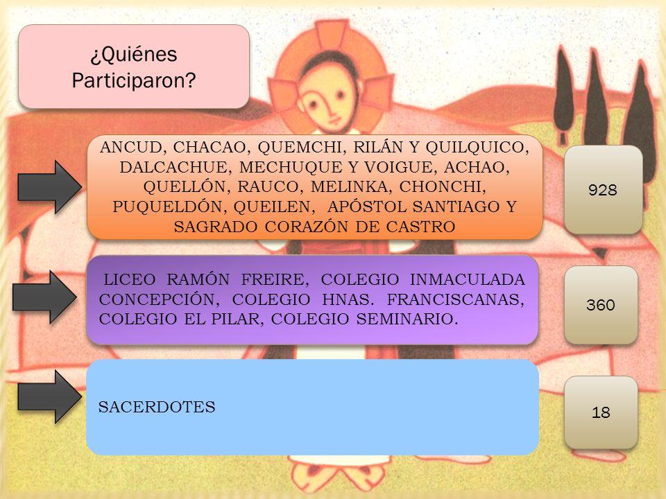 ¿Quiénes Participaron? ANCUD, CHACAO, QUEMCHI, RILÁN Y QUILQUICO, DALCACHUE, MECHUQUE Y VOIGUE, ACHAO, QUELLÓN, RAUCO, MELINKA, CHONCHI, PUQUELDÓN, QU