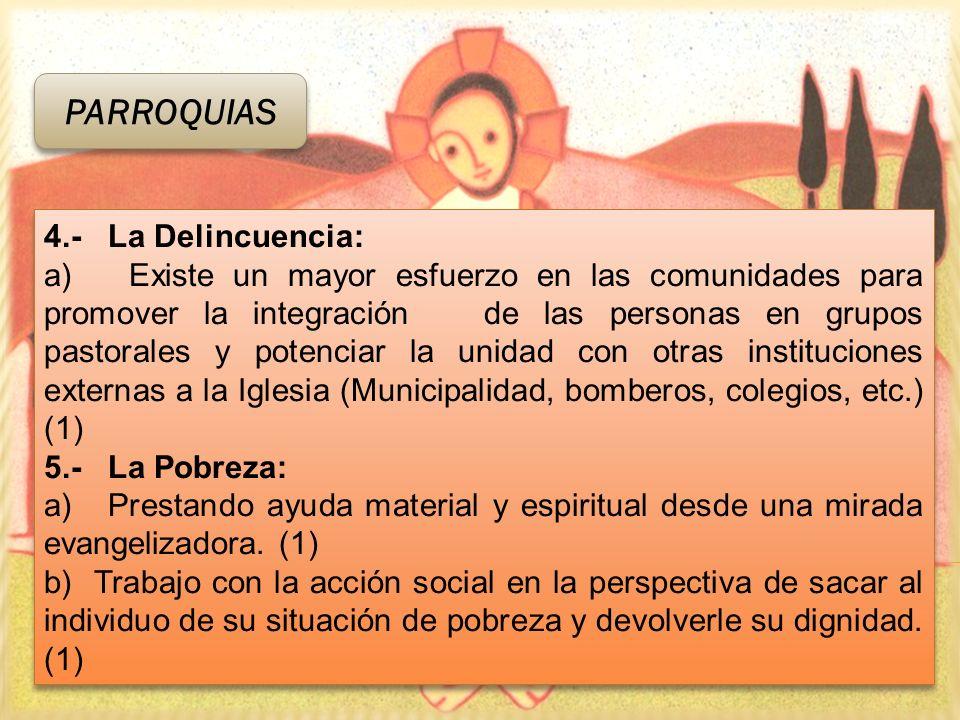 4.- La Delincuencia: a) Existe un mayor esfuerzo en las comunidades para promover la integración de las personas en grupos pastorales y potenciar la u