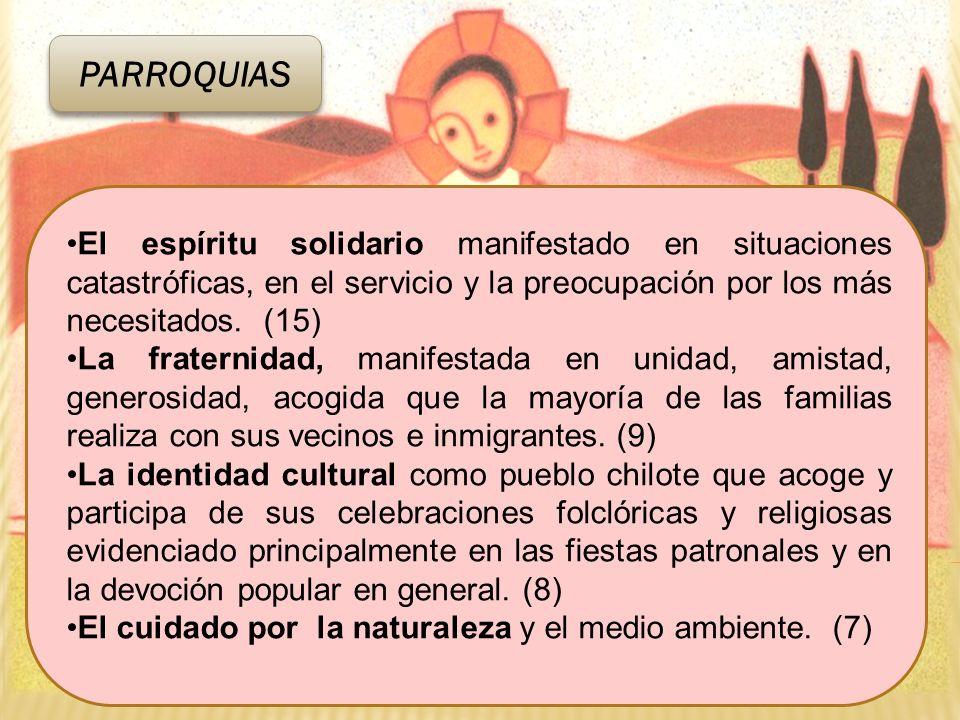PARROQUIAS El espíritu solidario manifestado en situaciones catastróficas, en el servicio y la preocupación por los más necesitados. (15) La fraternid