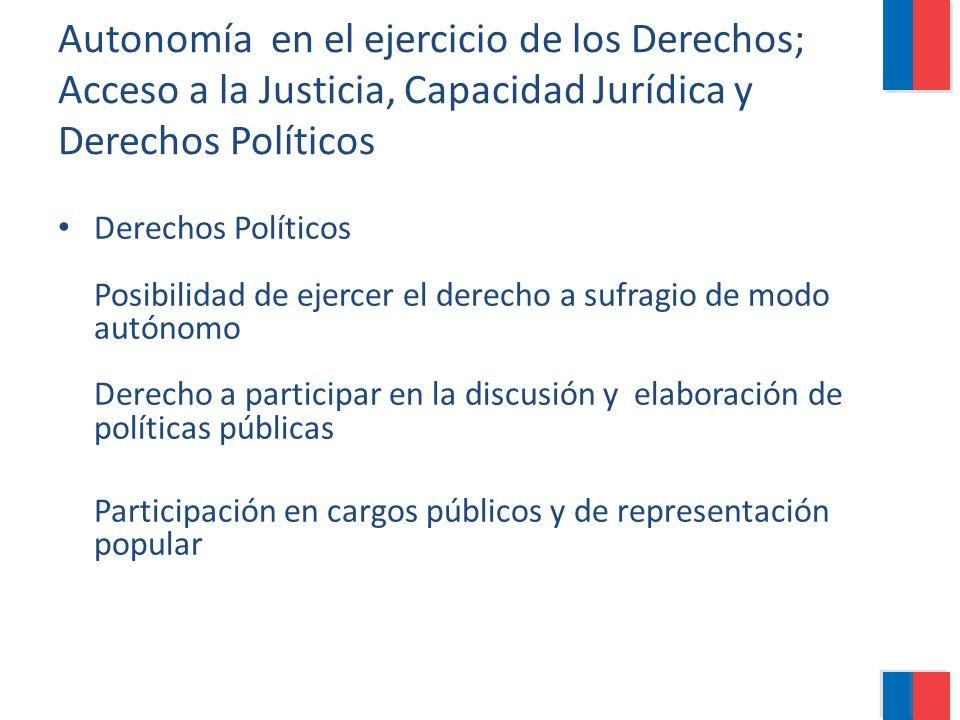 Autonomía en el ejercicio de los Derechos; Acceso a la Justicia, Capacidad Jurídica y Derechos Políticos Derechos Políticos Posibilidad de ejercer el