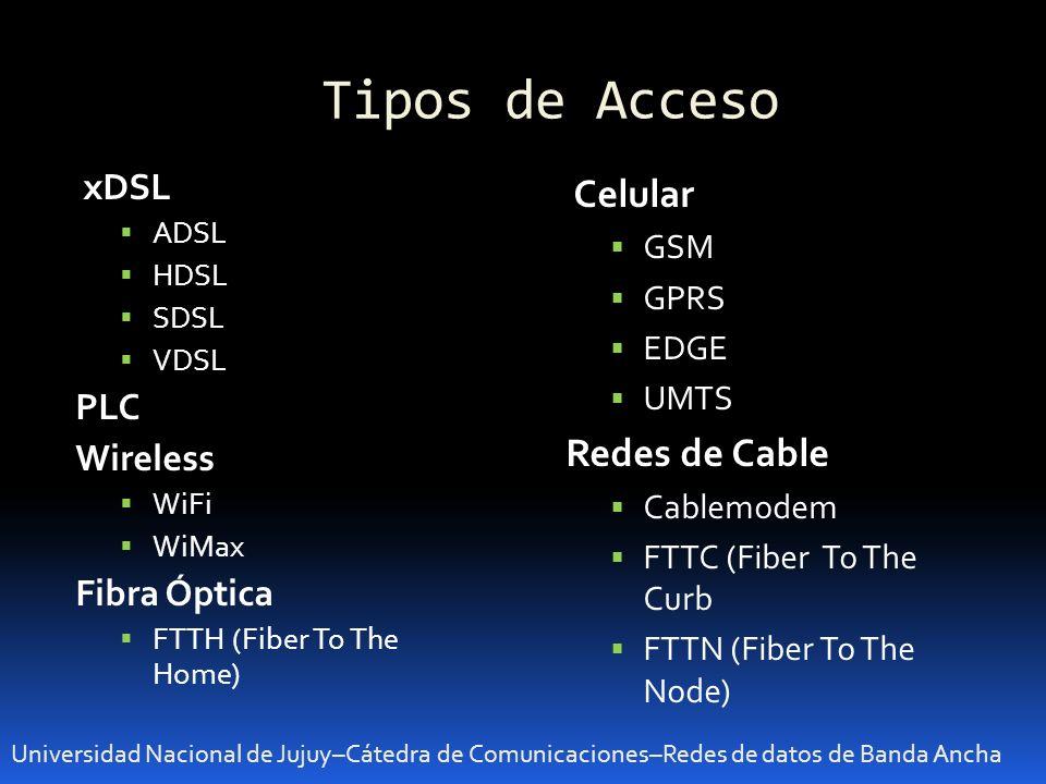 Tipos de Acceso Universidad Nacional de Jujuy–Cátedra de Comunicaciones–Redes de datos de Banda Ancha xDSL ADSL HDSL SDSL VDSL PLC Wireless WiFi WiMax