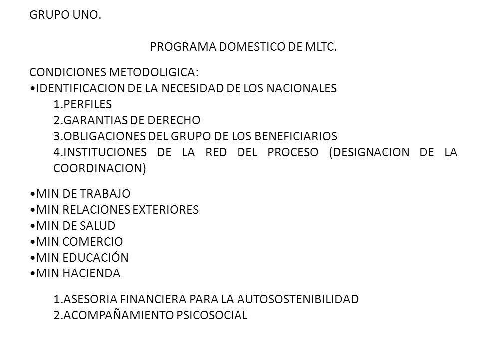 GRUPO UNO. PROGRAMA DOMESTICO DE MLTC. CONDICIONES METODOLIGICA: IDENTIFICACION DE LA NECESIDAD DE LOS NACIONALES 1.PERFILES 2.GARANTIAS DE DERECHO 3.