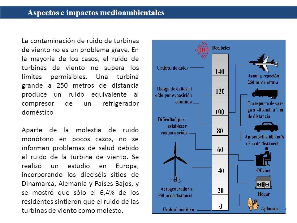 Aspectos e impactos medioambientales La contaminación de ruido de turbinas de viento no es un problema grave. En la mayoría de los casos, el ruido de