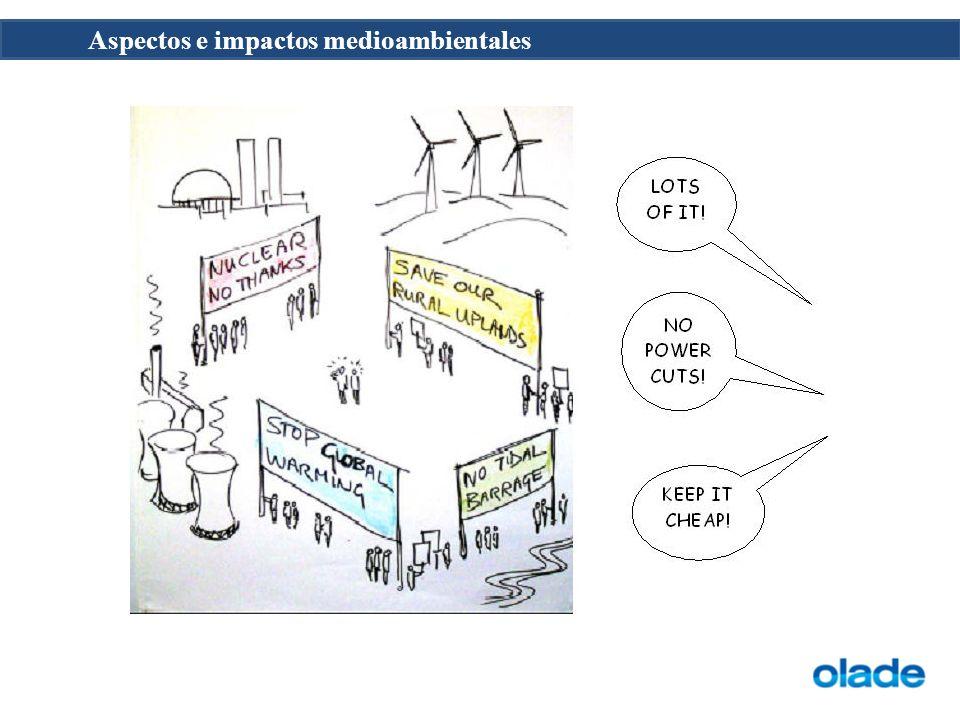 Aspectos e impactos medioambientales La contaminación de ruido de turbinas de viento no es un problema grave.
