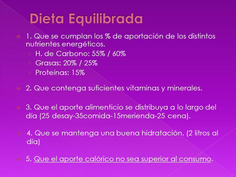 1. Que se cumplan los % de aportación de los distintos nutrientes energéticos. H. de Carbono: 55% / 60% Grasas: 20% / 25% Proteínas: 15% 2. Que conten