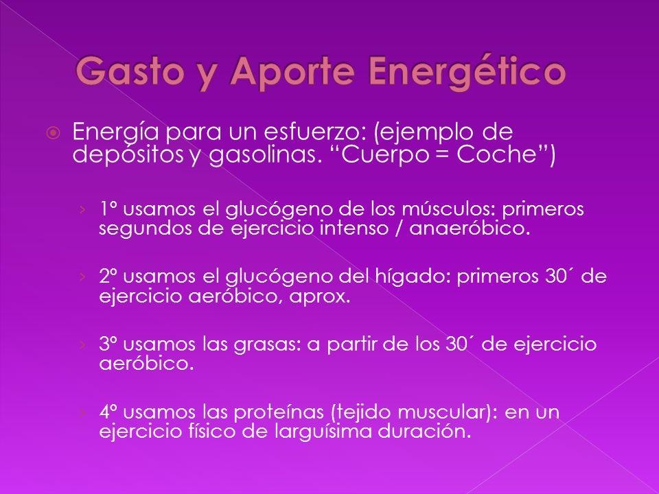 Energía para un esfuerzo: (ejemplo de depósitos y gasolinas. Cuerpo = Coche) 1º usamos el glucógeno de los músculos: primeros segundos de ejercicio in
