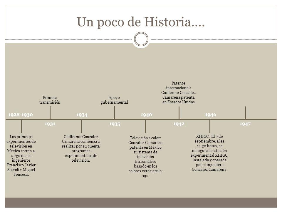 Un poco de Historia…. 1928-1930 1934 1940 1946 Los primeros experimentos de televisión en México corren a cargo de los ingenieros Francisco Javier Sta