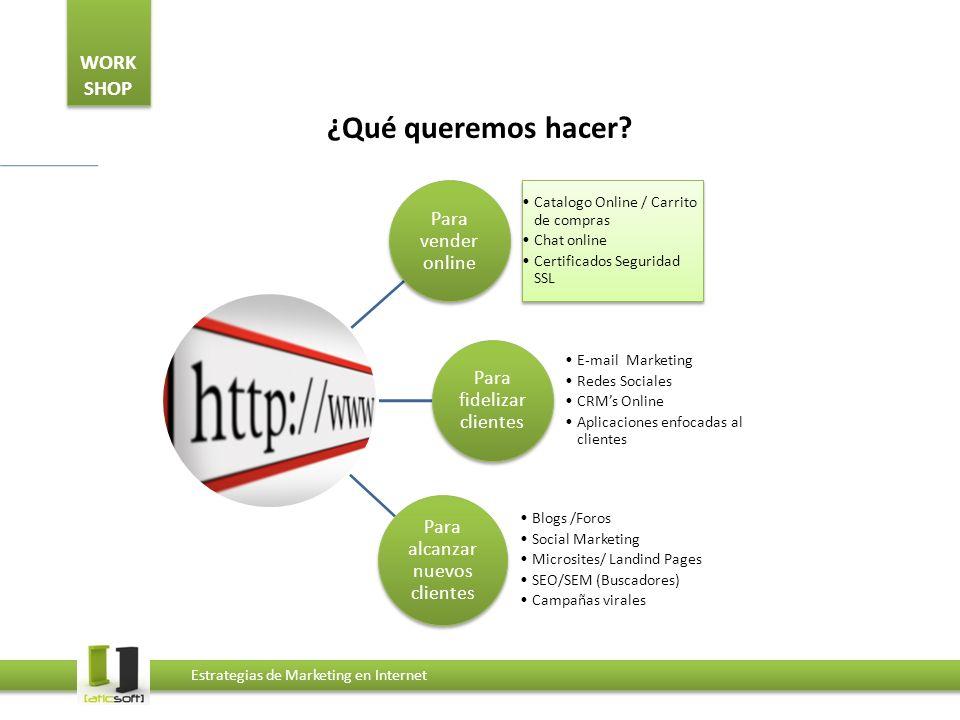 WORK SHOP Estrategias de Marketing en Internet ¿Qué queremos hacer? Para vender online Catalogo Online / Carrito de compras Chat online Certificados S