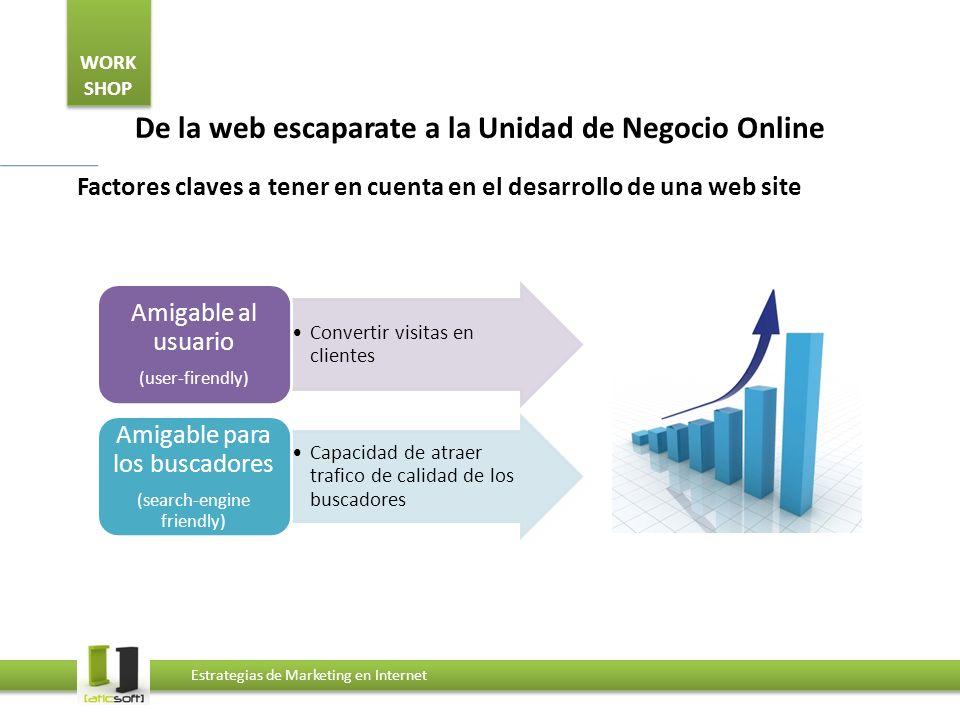 WORK SHOP Estrategias de Marketing en Internet De la web escaparate a la Unidad de Negocio Online Factores claves a tener en cuenta en el desarrollo d