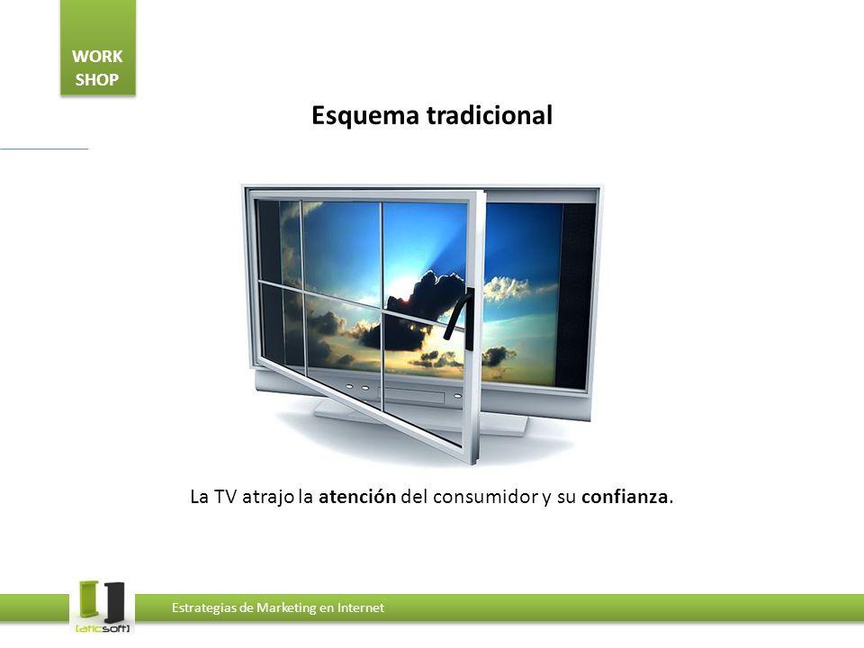 WORK SHOP Estrategias de Marketing en Internet Esquema tradicional La TV atrajo la atención del consumidor y su confianza.