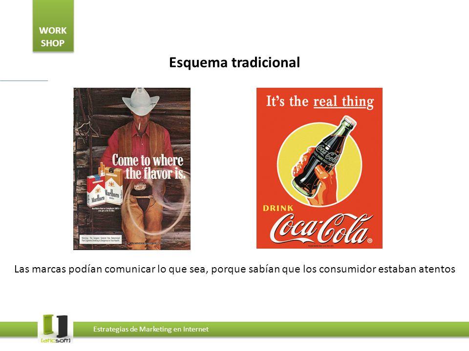 WORK SHOP Estrategias de Marketing en Internet Esquema tradicional Las marcas podían comunicar lo que sea, porque sabían que los consumidor estaban at