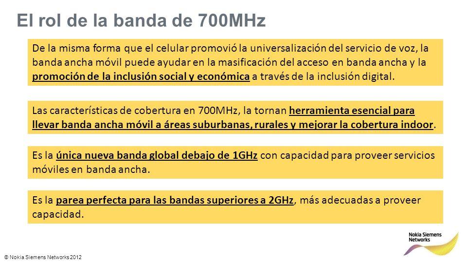 © Nokia Siemens Networks 2012 El rol de la banda de 700MHz Las características de cobertura en 700MHz, la tornan herramienta esencial para llevar banda ancha móvil a áreas suburbanas, rurales y mejorar la cobertura indoor.