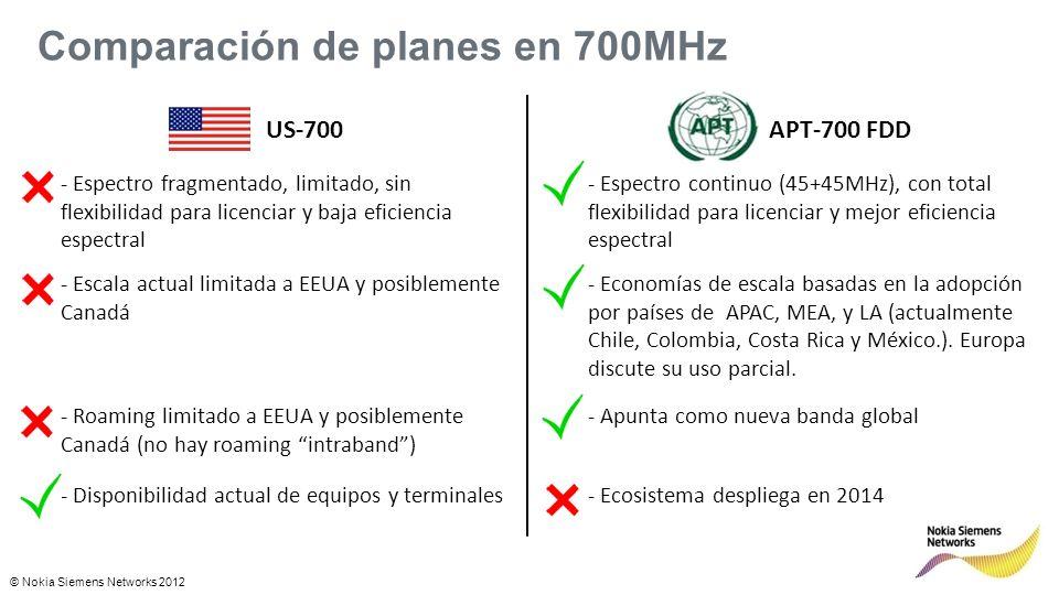 © Nokia Siemens Networks 2012 Comparación de planes en 700MHz - Disponibilidad actual de equipos y terminales- Ecosistema despliega en 2014 - Espectro fragmentado, limitado, sin flexibilidad para licenciar y baja eficiencia espectral - Espectro continuo (45+45MHz), con total flexibilidad para licenciar y mejor eficiencia espectral - Escala actual limitada a EEUA y posiblemente Canadá - Economías de escala basadas en la adopción por países de APAC, MEA, y LA (actualmente Chile, Colombia, Costa Rica y México.).