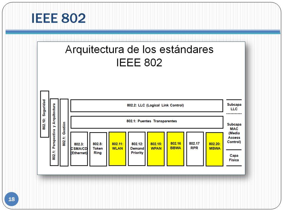 IEEE 802 18