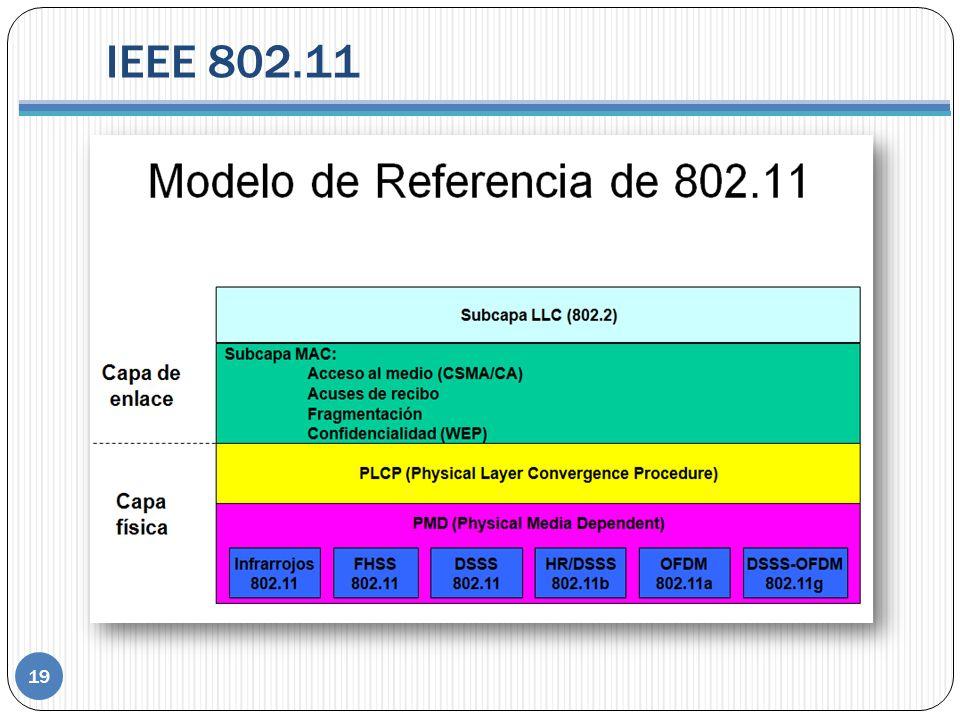 IEEE 802.11 19