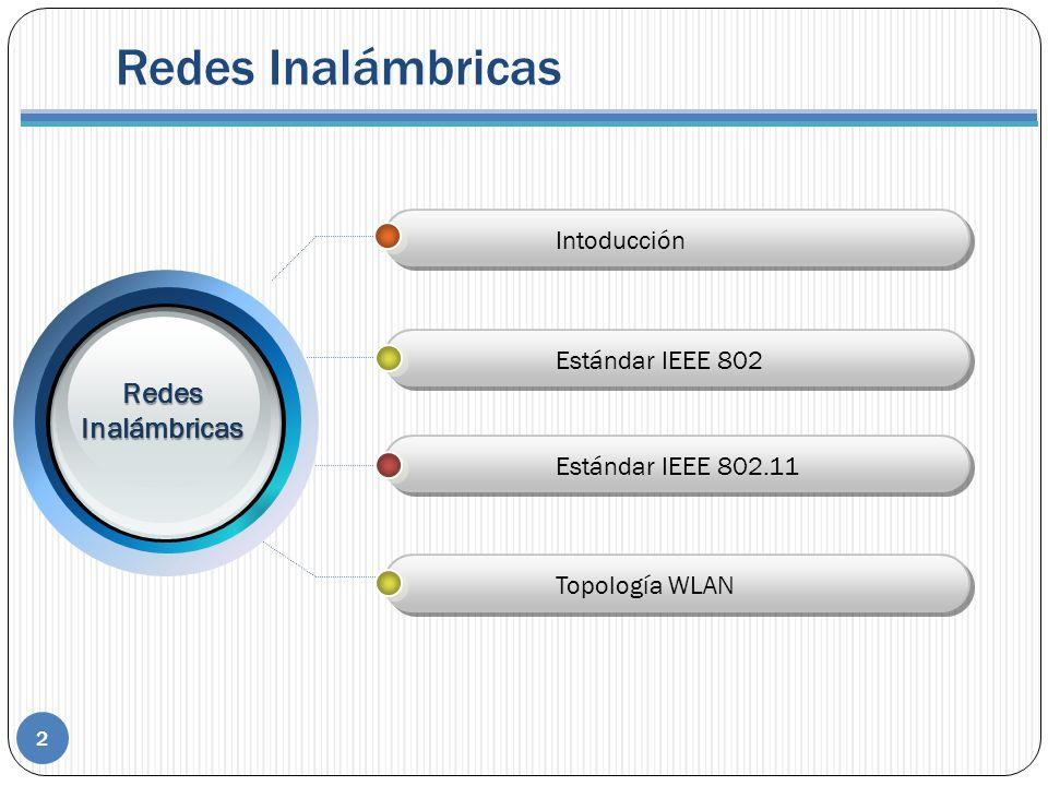 Redes Inalámbricas IntoducciónEstándar IEEE 802Estándar IEEE 802.11 Topología WLAN Redes Inalámbricas 2