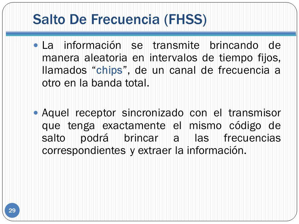 Salto De Frecuencia (FHSS) La información se transmite brincando de manera aleatoria en intervalos de tiempo fijos, llamados chips, de un canal de frecuencia a otro en la banda total.