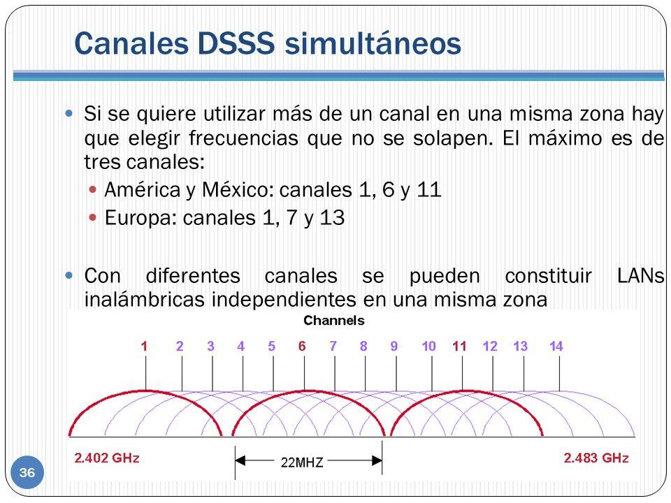 Canales DSSS simultáneos Si se quiere utilizar más de un canal en una misma zona hay que elegir frecuencias que no se solapen. El máximo es de tres ca