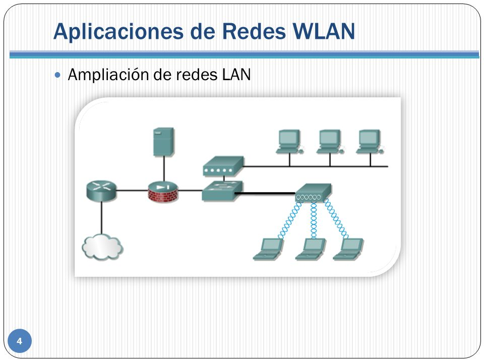 Aplicaciones de Redes WLAN Ampliación de redes LAN 4