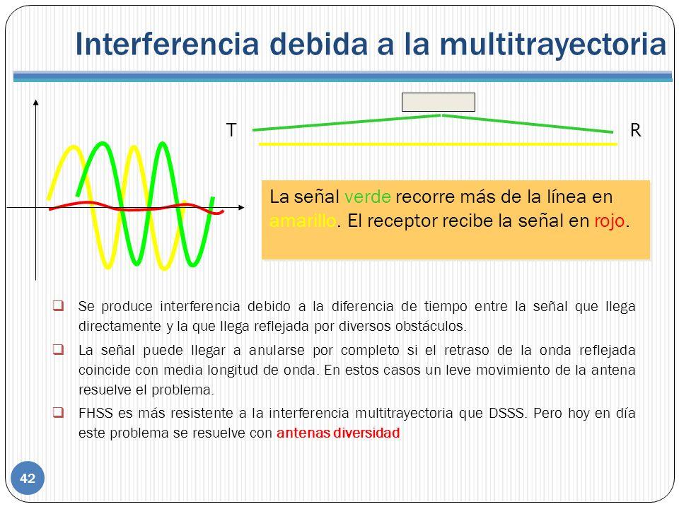 Se produce interferencia debido a la diferencia de tiempo entre la señal que llega directamente y la que llega reflejada por diversos obstáculos.