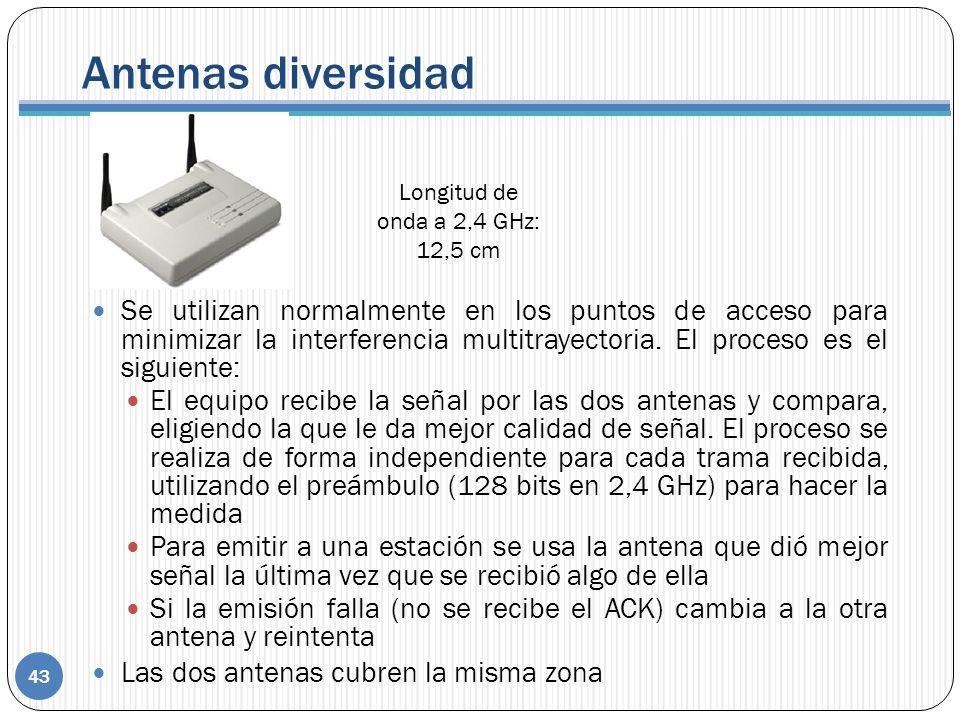 Antenas diversidad Se utilizan normalmente en los puntos de acceso para minimizar la interferencia multitrayectoria. El proceso es el siguiente: El eq