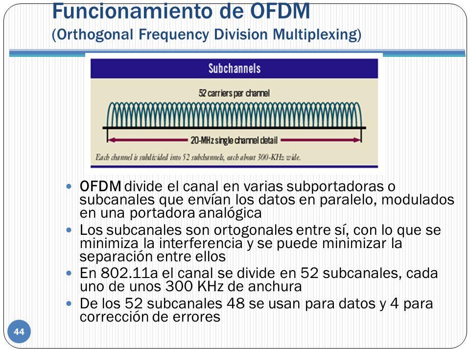 Funcionamiento de OFDM (Orthogonal Frequency Division Multiplexing) 44 OFDM divide el canal en varias subportadoras o subcanales que envían los datos en paralelo, modulados en una portadora analógica Los subcanales son ortogonales entre sí, con lo que se minimiza la interferencia y se puede minimizar la separación entre ellos En 802.11a el canal se divide en 52 subcanales, cada uno de unos 300 KHz de anchura De los 52 subcanales 48 se usan para datos y 4 para corrección de errores