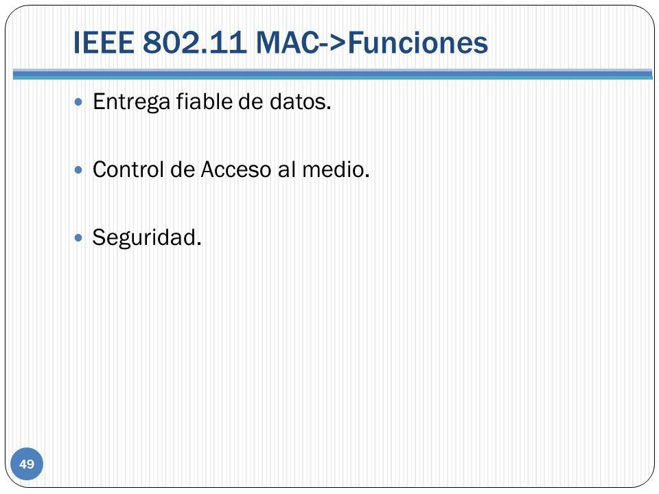 IEEE 802.11 MAC->Funciones 49 Entrega fiable de datos. Control de Acceso al medio. Seguridad.