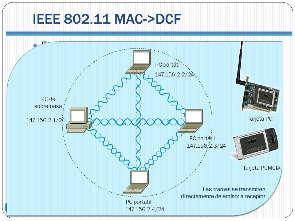 IEEE 802.11 MAC->DCF 53 En modo DCF puede haber contención (colisiones). Para resolverlas se utiliza una variante de Ethernet llamada CSMA/CA (Carrier
