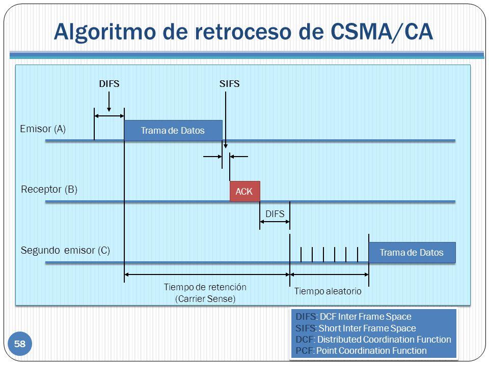 Algoritmo de retroceso de CSMA/CA Emisor (A) Receptor (B) Segundo emisor (C) DIFS Trama de Datos ACK DIFS SIFS Trama de Datos Tiempo de retención (Carrier Sense) Tiempo aleatorio DIFS: DCF Inter Frame Space SIFS: Short Inter Frame Space DCF: Distributed Coordination Function PCF: Point Coordination Function DIFS: DCF Inter Frame Space SIFS: Short Inter Frame Space DCF: Distributed Coordination Function PCF: Point Coordination Function 58