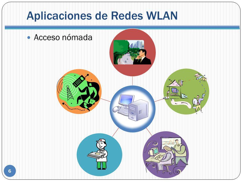 Aplicaciones de Redes WLAN Acceso nómada 6