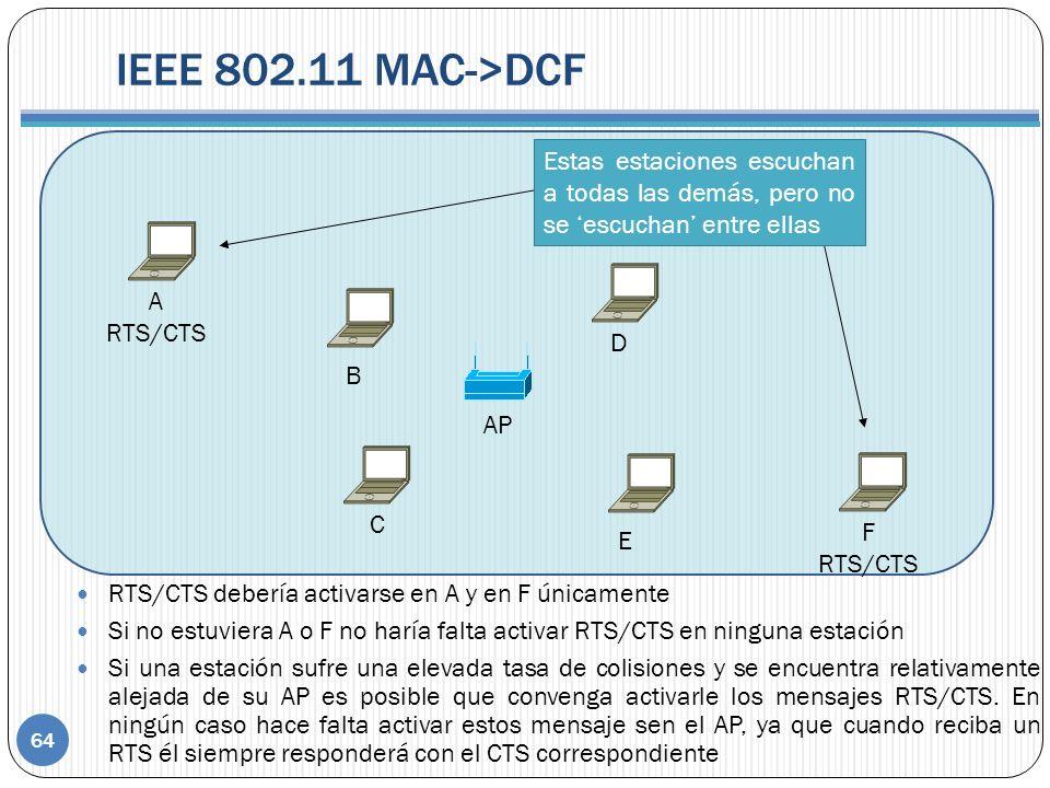 IEEE 802.11 MAC->DCF 64 AP A RTS/CTS E D C B F RTS/CTS RTS/CTS debería activarse en A y en F únicamente Si no estuviera A o F no haría falta activar RTS/CTS en ninguna estación Si una estación sufre una elevada tasa de colisiones y se encuentra relativamente alejada de su AP es posible que convenga activarle los mensajes RTS/CTS.