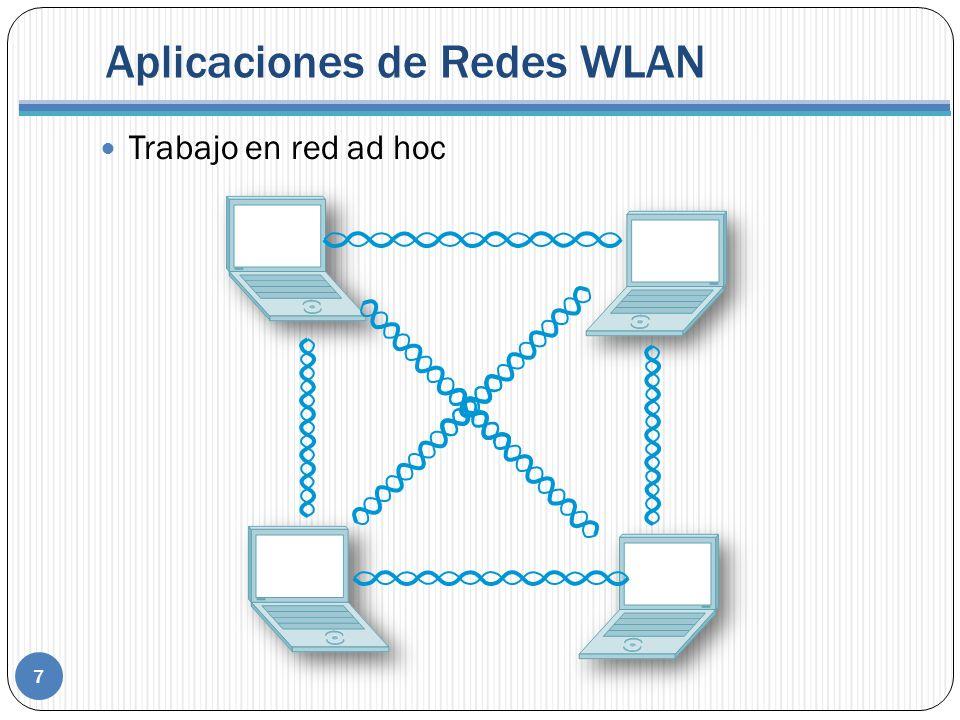 Aplicaciones de Redes WLAN Trabajo en red ad hoc 7