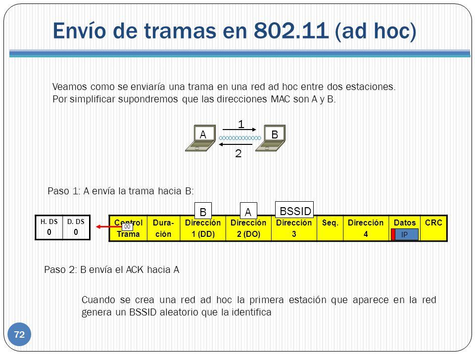 Veamos como se enviaría una trama en una red ad hoc entre dos estaciones. Por simplificar supondremos que las direcciones MAC son A y B. AB Control Tr